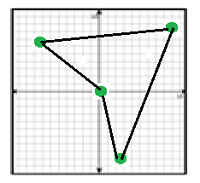 Drawing and identifying a polygon in the coordinate plane Online Quiz 9.3.2