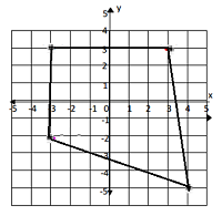 Drawing and identifying a polygon in the coordinate plane Online Quiz 9.4.2