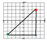 Drawing and identifying a polygon in the coordinate plane Online Quiz 9.6.2
