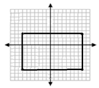 Drawing and identifying a polygon in the coordinate plane Online Quiz 9.7.2
