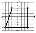 Drawing and identifying a polygon in the coordinate plane Online Quiz 9.8.2