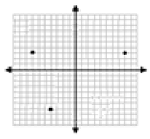 Drawing and identifying a polygon in the coordinate plane Online Quiz 9.9.1