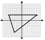 Drawing and identifying a polygon in the coordinate plane Online Quiz 9.9.2
