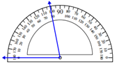 Measuring an angle with the protractor Worksheets Online Quiz 1.7