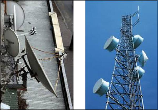 Antenna Theory - Fundamentals - Tutorialspoint