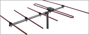 Construction Yagi-Uda Antenna