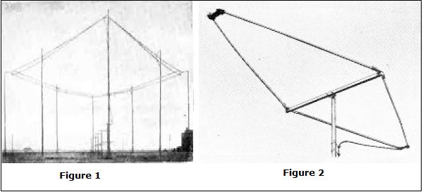 Rhombic UHF Antenna