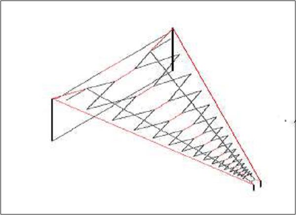 Antenna Theory Wire