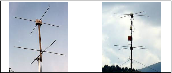 Turnstile Antennas