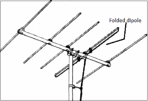 antenna theory half wave folded dipole