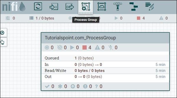 Apache NiFi - Quick Guide - Tutorialspoint