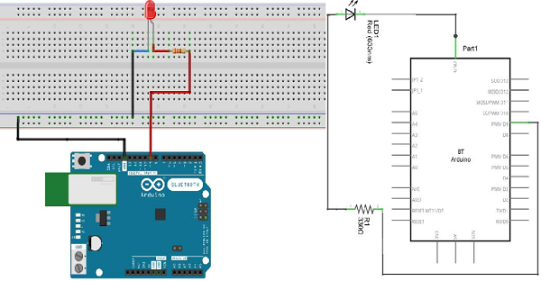 Components on Breadboard