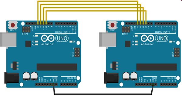 Arduino - Serial Peripheral Interface - Tutorialspoint