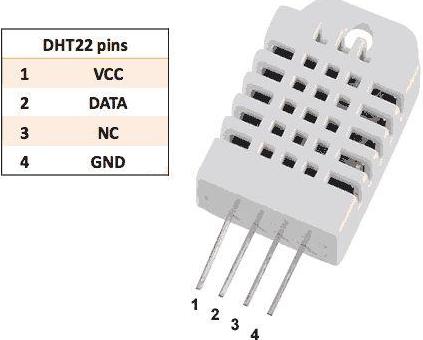 DHT-22 Sensor