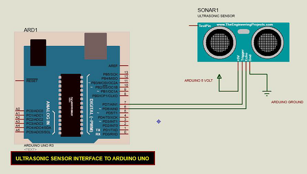 how to connect ultrasonic sensor to arduino uno
