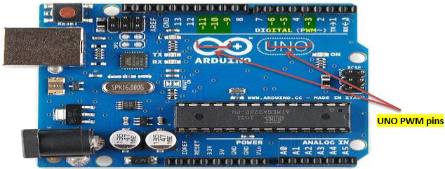Arduino - Quick Guide