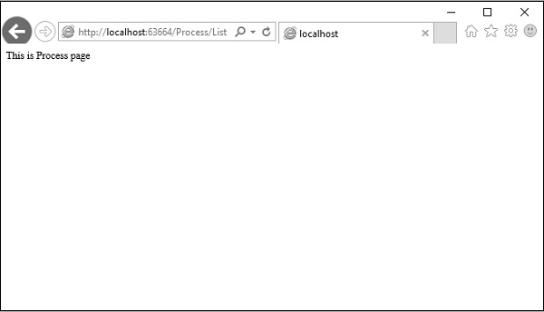 Localhost Process List