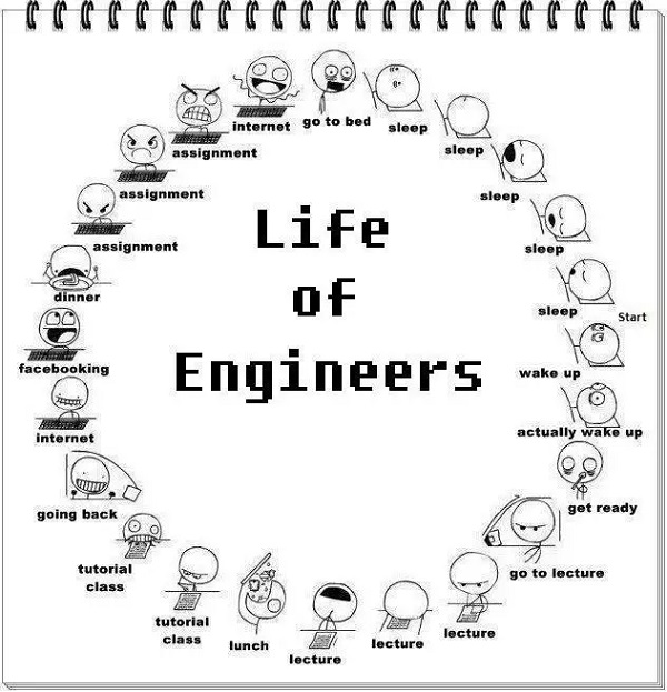 Engineers Life