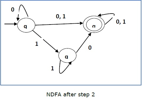 NDFA After Step 2