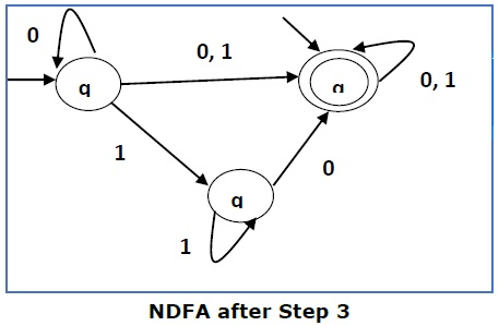 NDFA After Step 3
