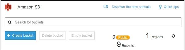 Using AWS Lambda@Edge with CloudFront - Tutorialspoint