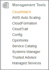 Click Cloudwatch