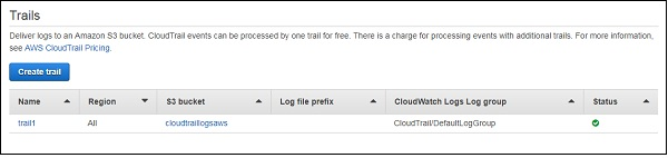 Using Lambda Function with CloudTrail - Tutorialspoint