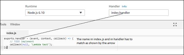 AWS Lambda – Quick Guide - Tutorialspoint