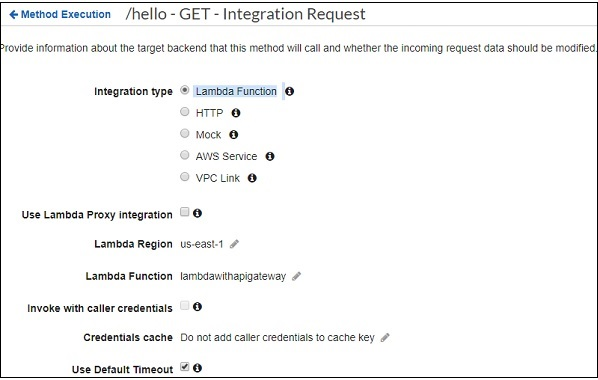 Integration Request