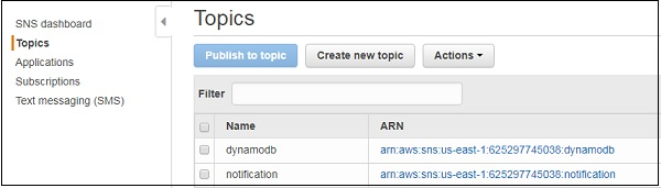 Using Lambda Function with Amazon SNS - Tutorialspoint