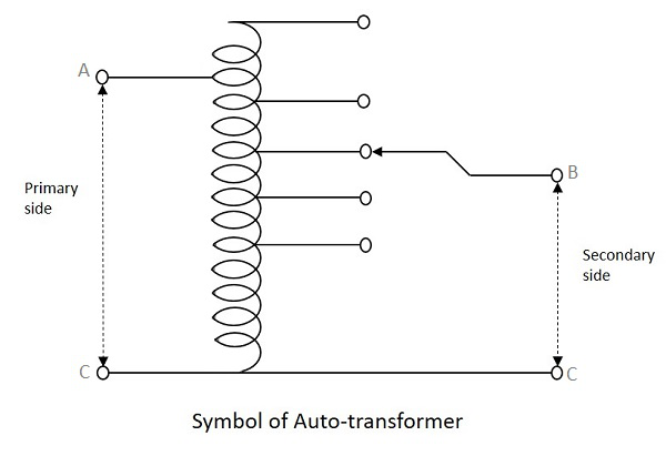 Basic Electronics - Types of Transformers