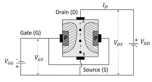 basic electronics jfet