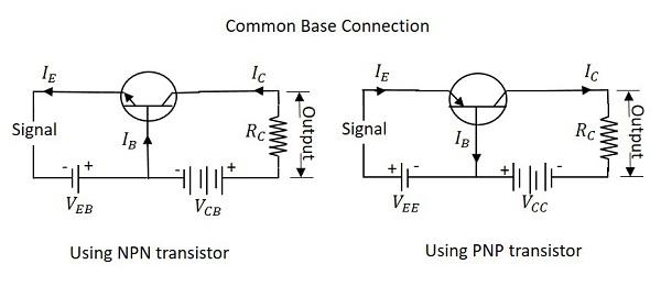 Basic Electronics - Transistor Configurations
