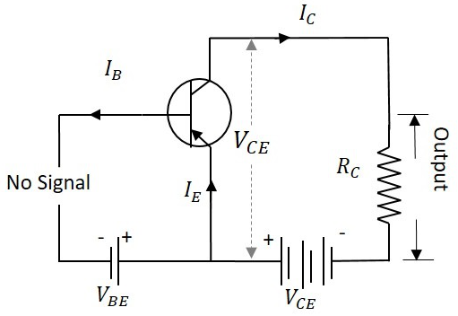 basic electronics transistor load line analysis