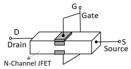 T-JFET N CHANNEL