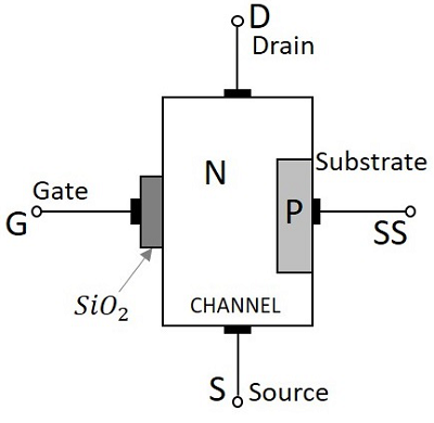 Basic Electronics - MOSFET