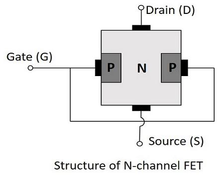 Prime Basic Electronics Jfet Wiring Digital Resources Bioskbiperorg