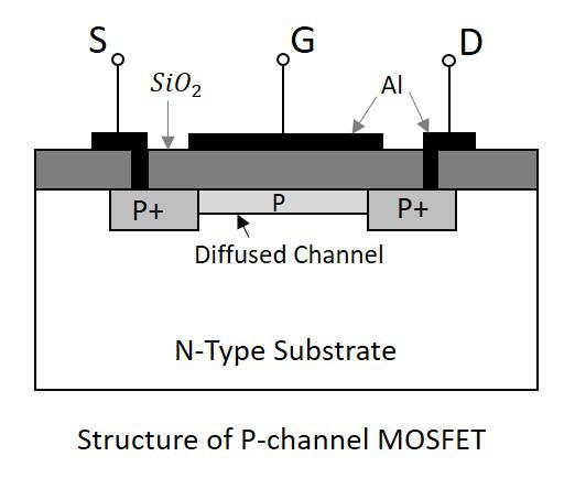 Basic Electronics - MOSFET