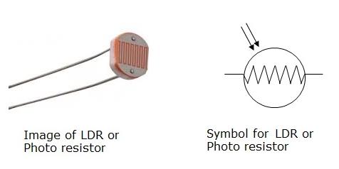 basic electronics non linear resistors tutorialspoint