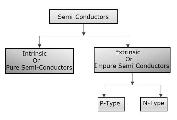 pdf расчет плоской рамы методом перемещений методические указания 2010