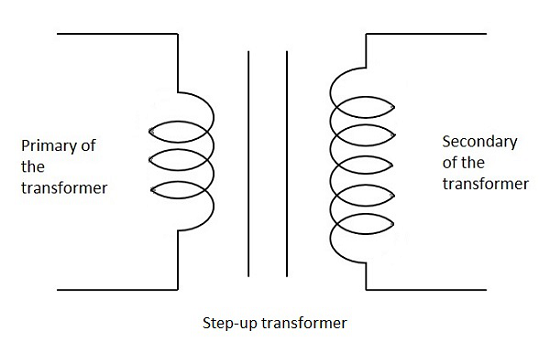 Basic Electronics - Transformers - Tutorialspoint