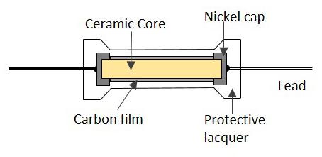 thin_film basic electronics fixed resistors