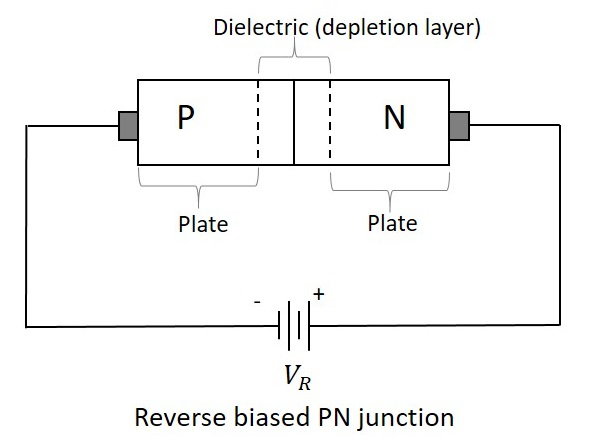 Basic Electronics Special Purpose Diodes