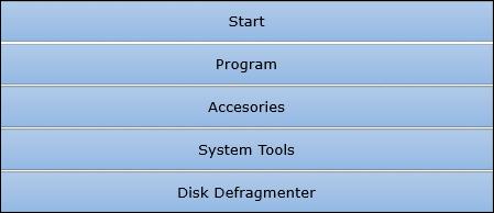 basics of computer science tutorial pdf