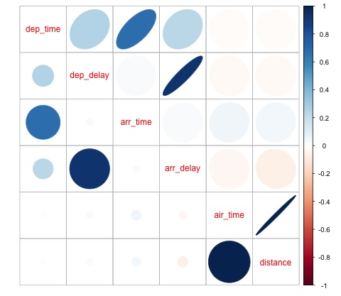 Big Data Analytics - Quick Guide - Tutorialspoint