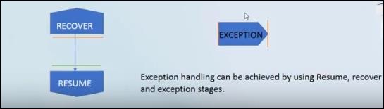 Exception Handling Stages