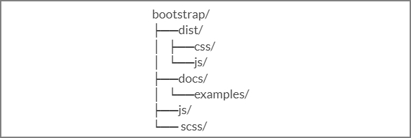Bootstrap 4 Source Code