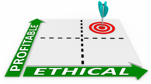 Business Ethics, Issues Topics