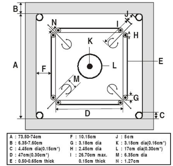 Dimensions of a Carrom