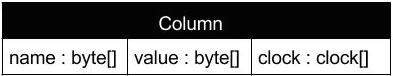 Cassandra Structure Of Column